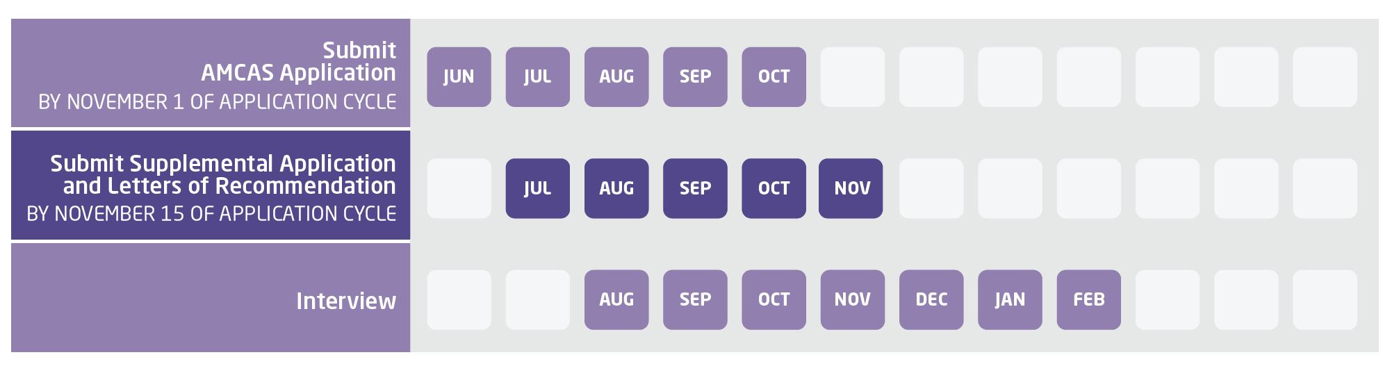 Northwestern Academic Calendar 2022.Northwestern Academic Calendar 2021 22 2022 Calendar